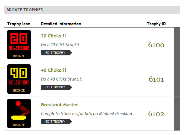 trophies_added